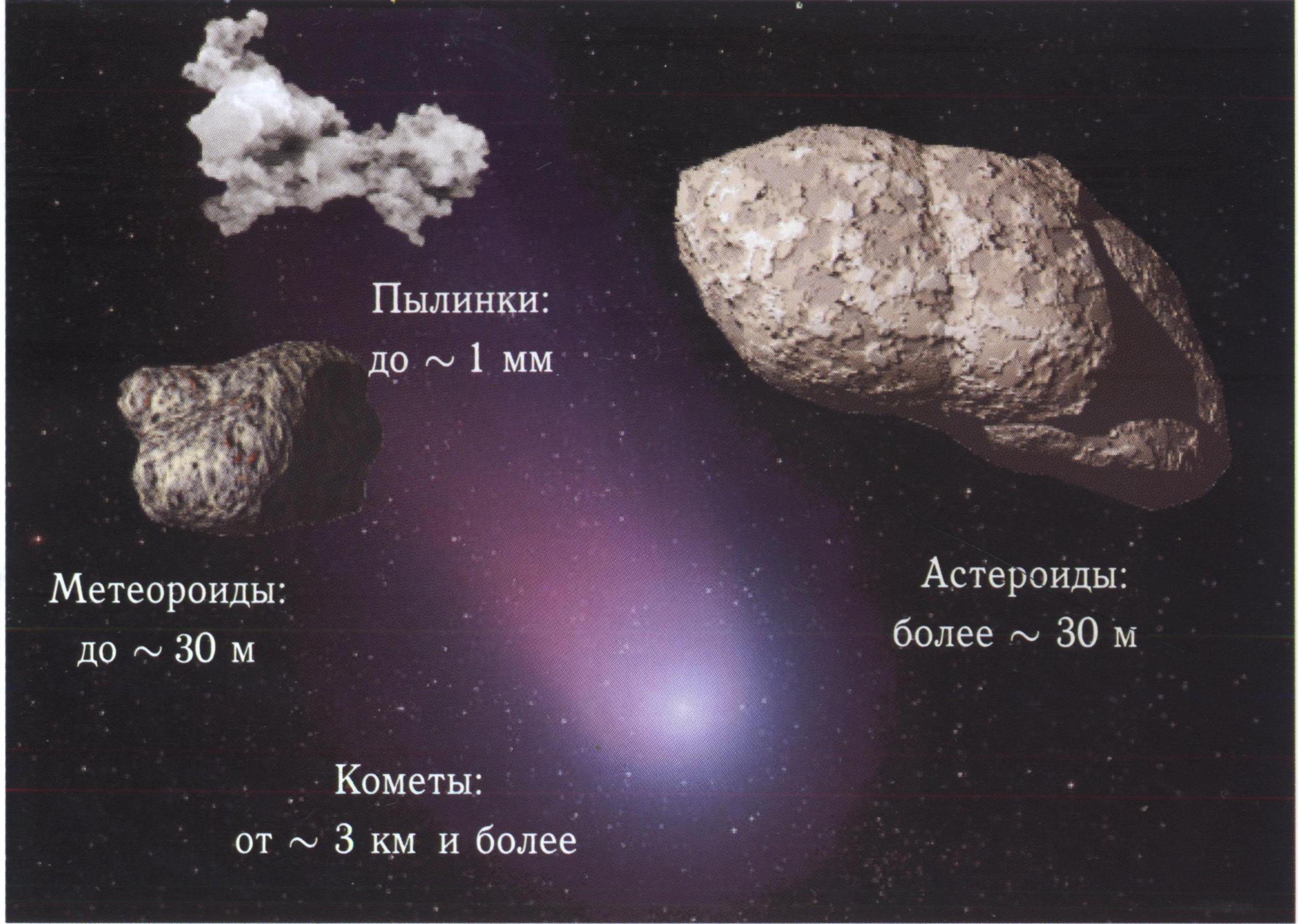 Астероиды существовали уже на раннем этапе формирования солнечной системы CVAVR AVR CodeVision cvavr.ru