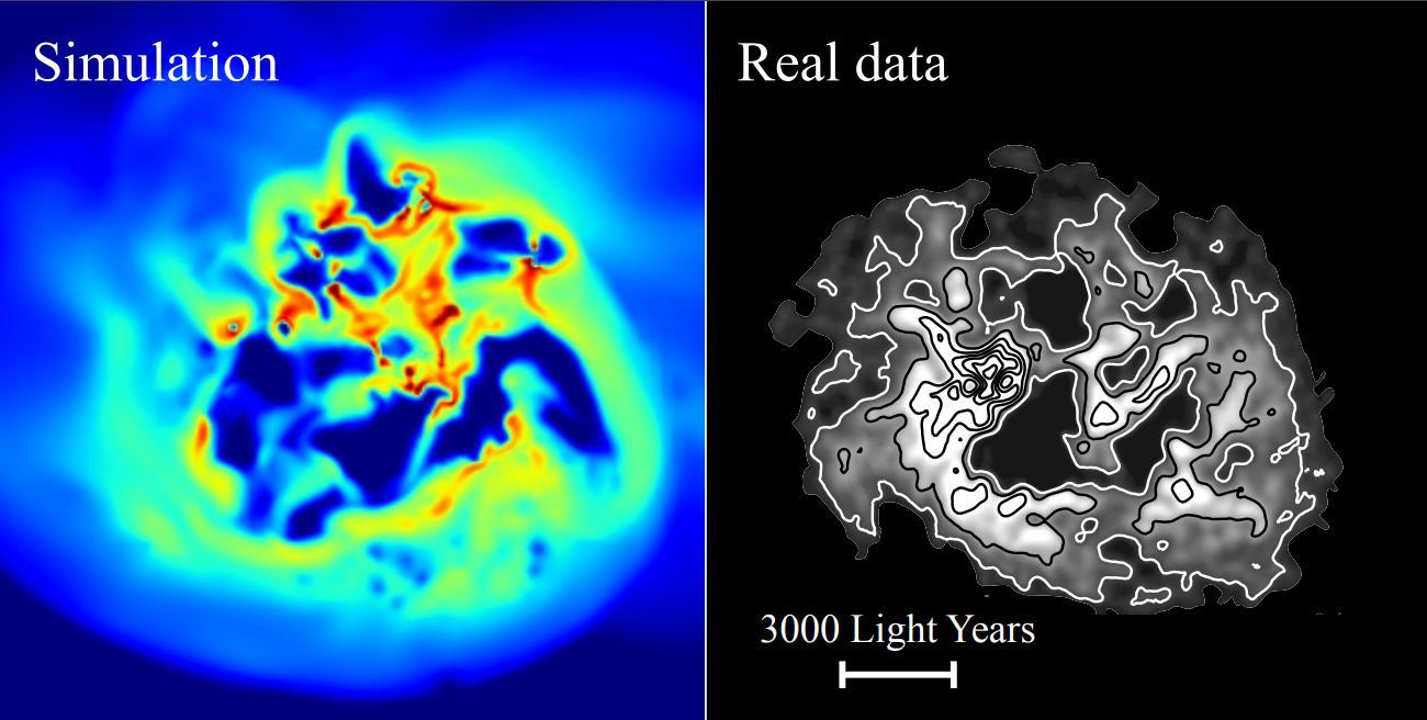 Звезды разогревают темную материю