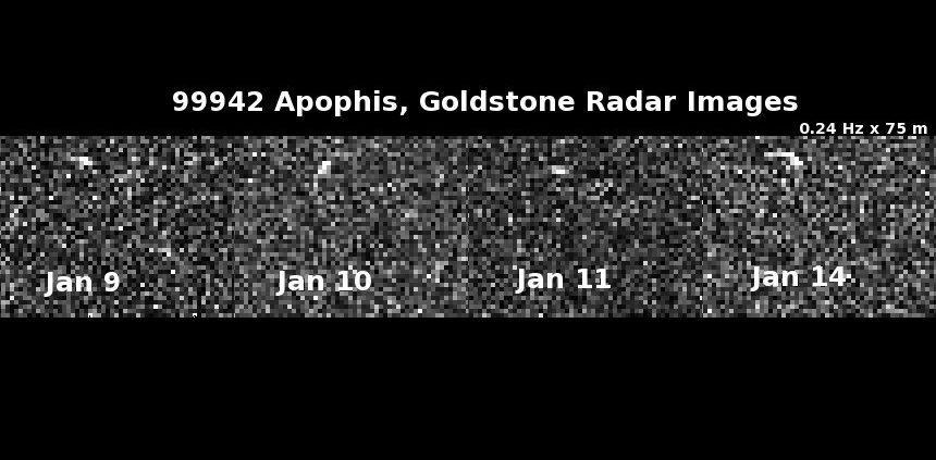 Учёные считают, что столкновение астероида Апофис с Землей маловероятно
