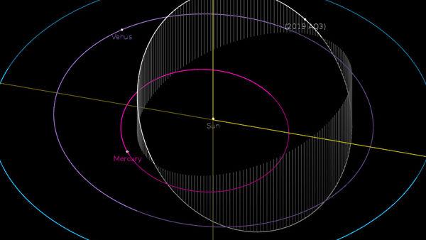 Астрономы открыли уникальный астероид в окрестностях Меркурия и Венеры