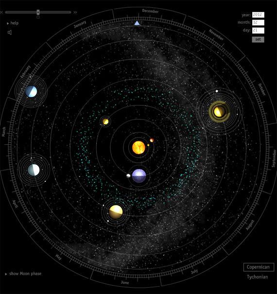 Расположение планет 21 декабря 2012 года