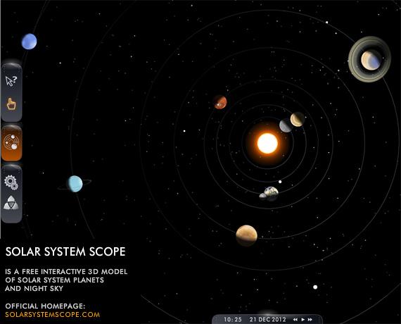 Планеты Солнечной системы 21 декабря 2012 года