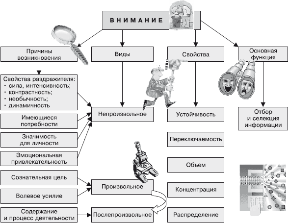 Схема анализа юридических документов