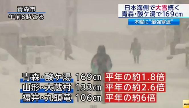 Японию засыпало снегом CVAVR AVR CodeVision cvavr.ru