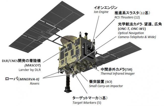 Японский зонд отправился к астероиду CVAVR AVR CodeVision cvavr.ru