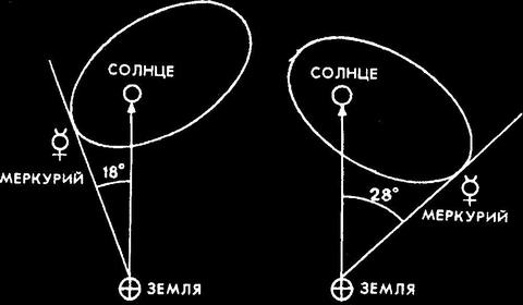 На этой неделе земляне смогут увидеть Меркурий CVAVR AVR CodeVision cvavr.ru