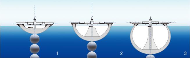 Японцы хотят построить подводный мини-город CVAVR AVR CodeVision cvavr.ru