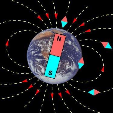 Смещение магнитных полюсов Земли