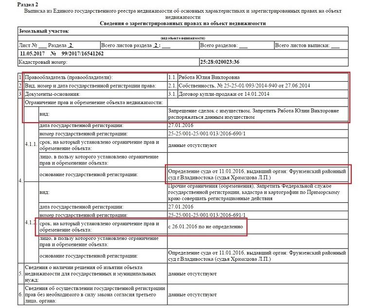 образец пример справки ЕГРН с портала EGRNKa.ru
