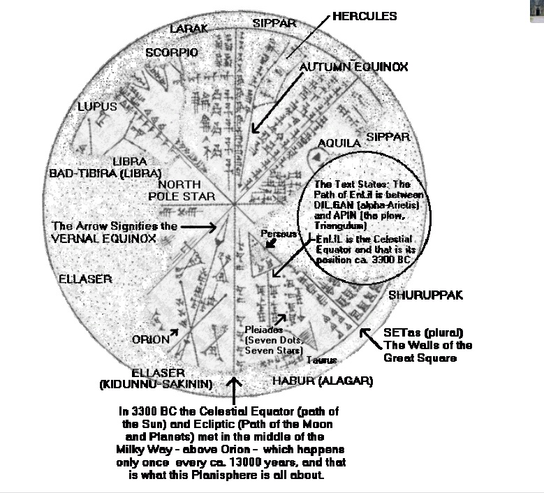 Шумерская Планисфера: Тайна звездной карты которой 5500 лет