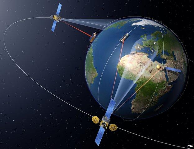 «Коперник» - новая эра в обзоре Земли CVAVR AVR CodeVision cvavr.ru