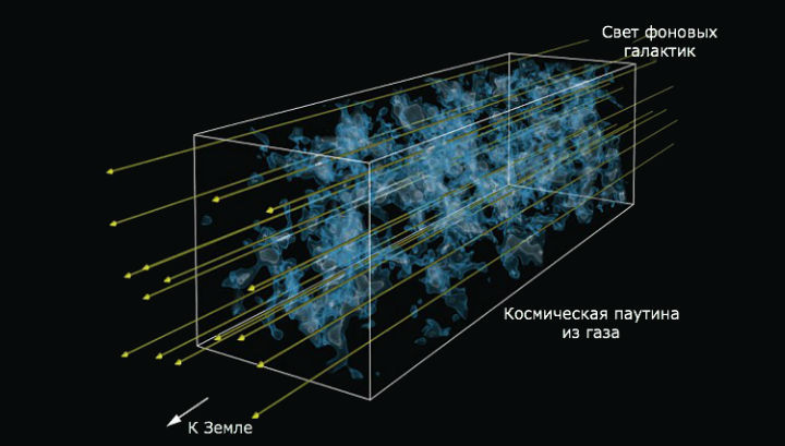 Астрофизики составили карту скрытой Вселенной