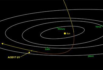 Известный астроном настаивает что нашу Солнечную систему посетил космический корабль инопланетной цивилизации