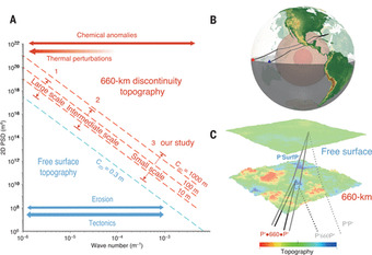 На глубине 660 километров в недрах Земли обнаружены гигантские горы