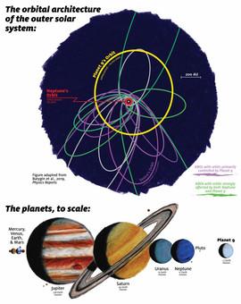 Девятая планета может оказаться суперземлей S56825063