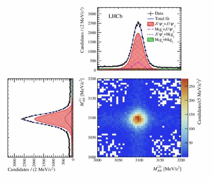 Неизвестная ранее науке частица обнаружена в ЦЕРН