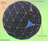 Голографическая модель Вселенной. Происхождение материи CVAVR AVR CodeVision cvavr.ru