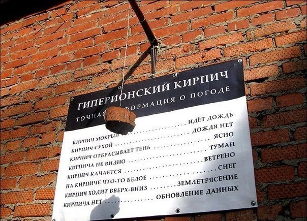 Прогноз погоды в лазаревском краснодарский край